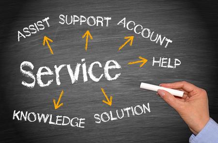 spokojený: Služba - Business Concept