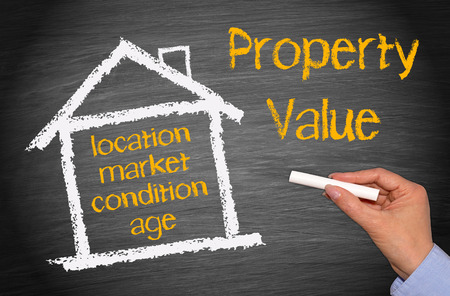 Valor de la propiedad