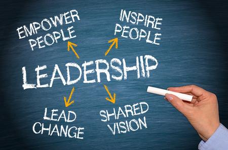 리더십 - 비즈니스 개념