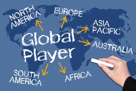 international sales: Global Player