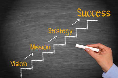 steps to success: Vision - Mission - Strategy - Success Stock Photo