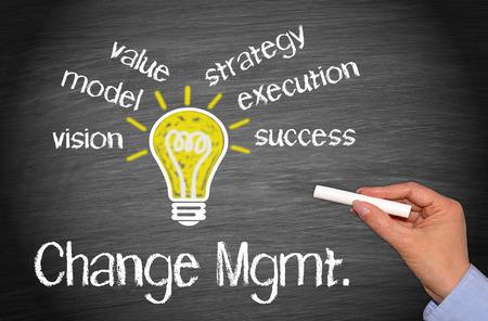 gestion empresarial: Gestión del Cambio
