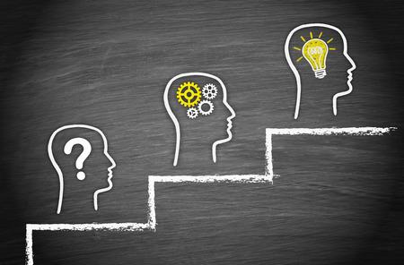 solucion de problemas: Pregunta - Piense - Solución Foto de archivo