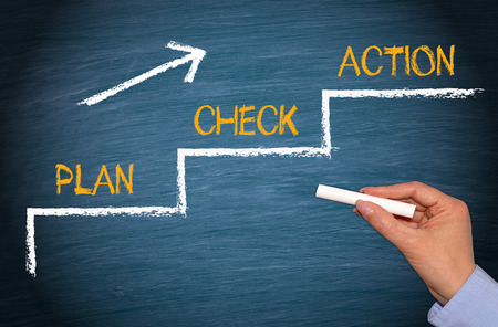 better performance: hand draw a Plan - Check - Action diagram