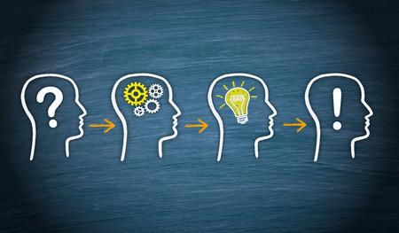 Problem - Think - Idea - Solution diagram Foto de archivo