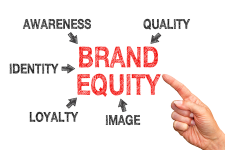 equidad: Brand Equity