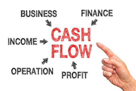 Cash Flow - Business Concept 스톡 콘텐츠
