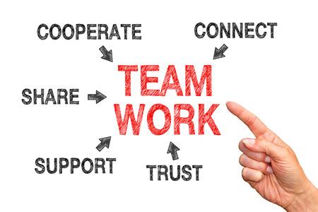 Teamwork - Business Concept photo