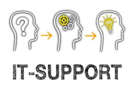 it support: IT Support