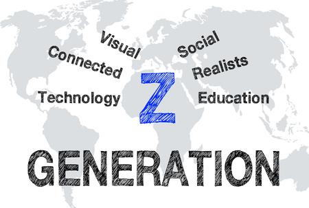 a generation: Generation Z