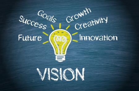 and future vision: Visión - Concepto de negocio