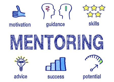 word: Mentoring - Business Concept