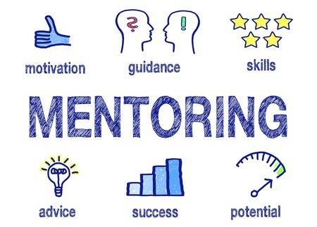 wort: Mentoring - Business-Konzept