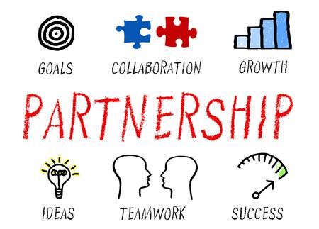 pojem: Partnerství - Podnikatelský záměr Reklamní fotografie