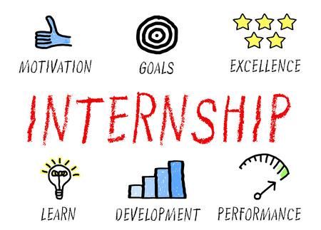 internships: Internship