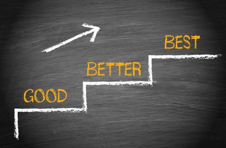 goed, beter, best - Prestaties Concept
