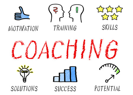 Coaching - Formation et Performance