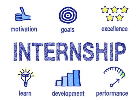 internships: Internship - Motivation and Development