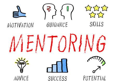 attitudes: Mentoring - Business Concept