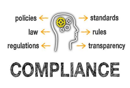 Compliance Business Concept Archivio Fotografico - 48363952