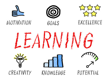 education concept: Learning and Education Concept Stock Photo