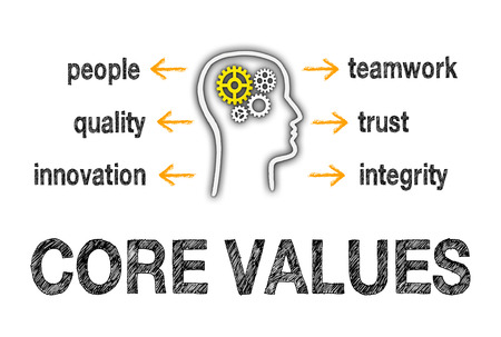 core strategy: Core Values - Business Concept Stock Photo