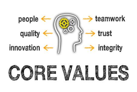 Core Values - Business Concept Archivio Fotografico