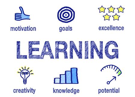 aprendizaje: Aprendizaje y Concepto de educación Foto de archivo