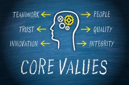 Core Values Business Concept Stockfoto