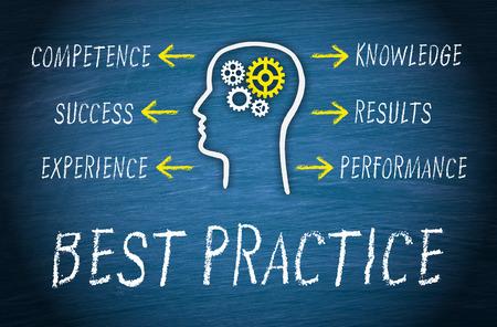 Best Practice Business Concept