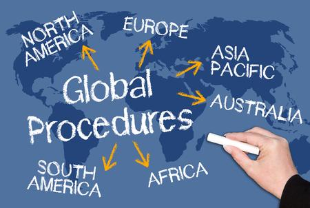 methodology: Global Procedures Stock Photo