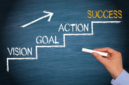 study: Vision, Goal, Action, Success - Business Strategy