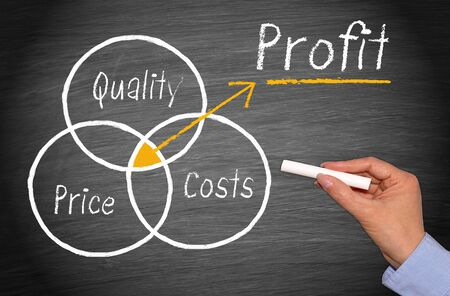 customer: Quality, Price and Costs - Profit Stock Photo