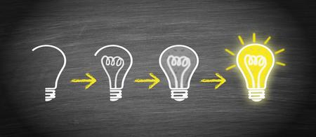 study: Idea, Innovation and Creativity light bulb concept