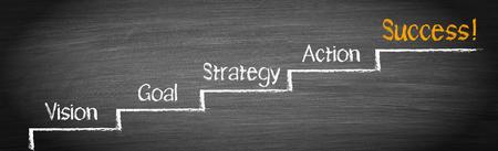 Success Ladder - step by step improvement