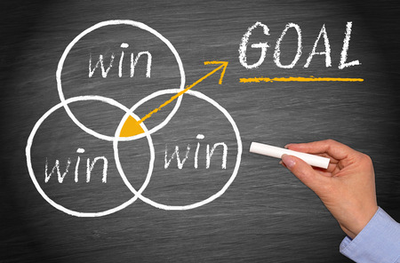 Win-win Situation Marketing Concept