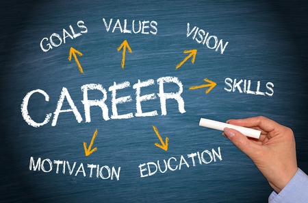 Career Business Concept