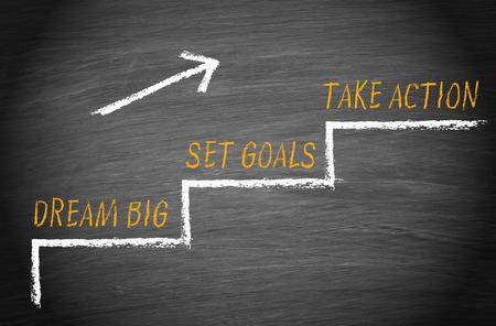 Dream big, set goals, take action - motivation chalkboard