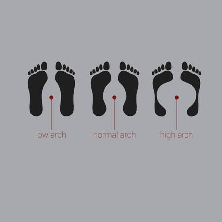 forensic science: footprint symbols Combinations  Illustration