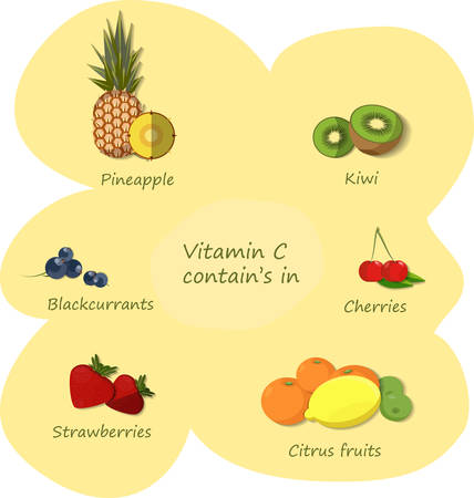 vitamin c: Products which contain vitamin C