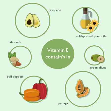 Les produits qui contiennent de la vitamine C, Vecteurs