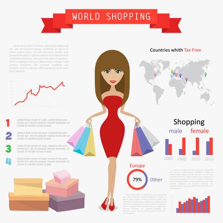 moder: shopping world infographic, vector Illustration
