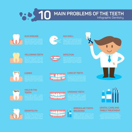 ヘルスケア: 歯の問題医療健康要素インフォ グラフィック、歯科のコンセプト、女性歯科医の漫画のキャラクター、ベクトル フラットな近代的なアイコン デザイン イラスト