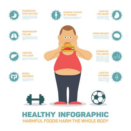 bony: Flat health infographics , fat man eat hamburger. Obesity affects human health.