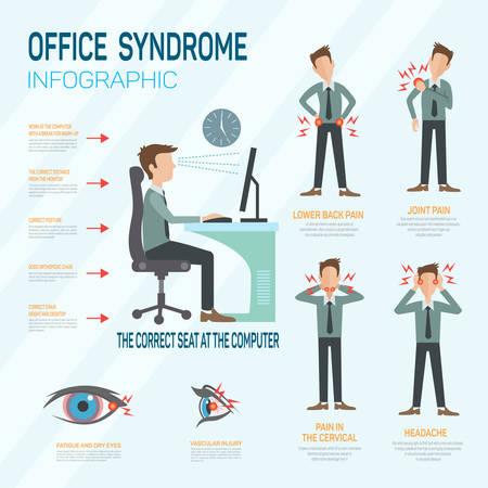 oficina: Diseño Plantilla síndrome oficina Infografía. Concepto de ilustración vectorial