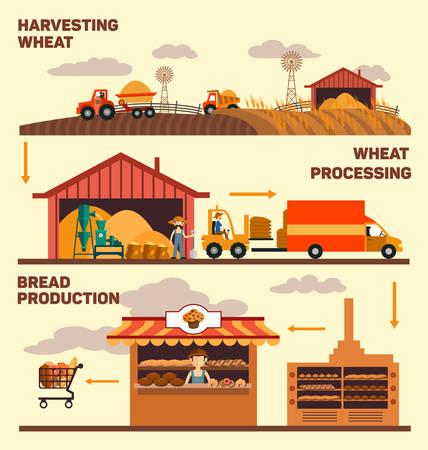 combinar: La producción de pan, cosecha, procesamiento de cereales, productos de granos para la venta, ilustración vectorial de la fábrica y la producción de pan, aislado Vectores
