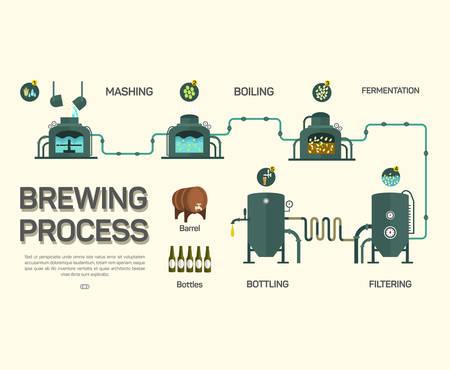 to process: Cerveza infografía proceso de elaboración de la cerveza. Estilo plano, infografía