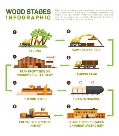 Vector flat set of wood production. Felling, Sawing up trucks, transportation to the wood factory, cutting board, furniture factory, infographic illustration of furniture production Vettoriali
