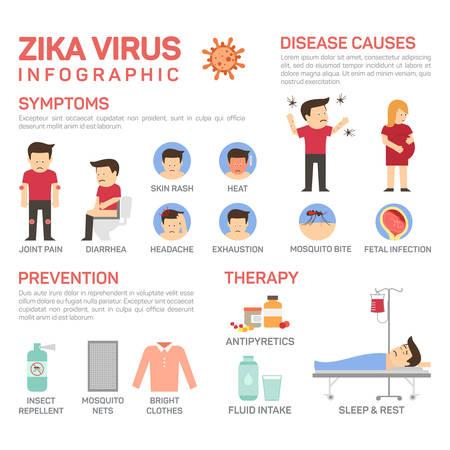 Ilustración vectorial plano de la infografía virus Zika. La prevención del infarto de causas como la picadura de un mosquito, la infección fetal., Repelente de insectos, tela brillante. virus Zika y infografía virus del dengue.