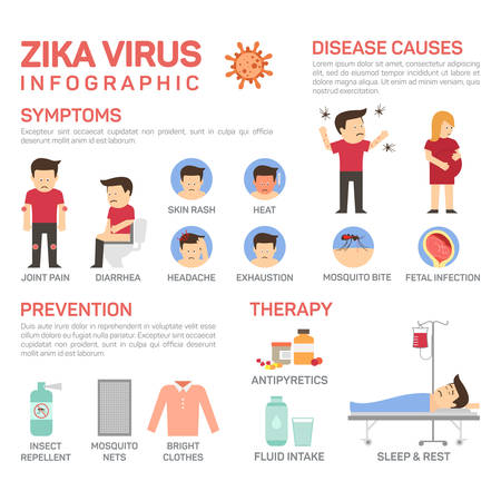 Vector flat illustration of zika virus infographics. Prevention of desease causes like mosquito bite, fetal infection., insect repellent, bright cloth. Zika virus and dengue virus infographic. Çizim